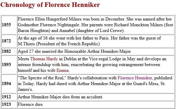 Florence_Henniker